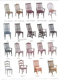 different types of furniture styles. Creative Of Furniture Chairs Styles Chair Kinney Custom Intended For Idea 12 Different Types