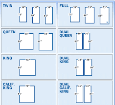 Queen Vs Full Mattress Size Chart And Mattress Dimensions Quality Dogs