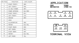 panasonic car stereo wiring harness diagram free diagrams ideath club panasonic car stereo wiring harness at Panasonic Car Stereo Wiring