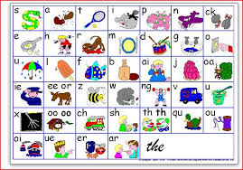 Jolly Phonics Alphabet Chart Free Printable Jolly Phonics Sound Order Including Indicators Of Reading
