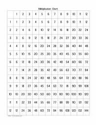 Blank Multiplication Chart 0 10 12 By 12 Multiplication Table Sada Margarethaydon Com
