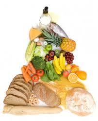 Правильное питание человека залог здоровья ЗДОРОВЫЙ ОБРАЗ  Внизу
