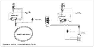gas valve wiring wiring diagram site fireplace gas valve wiring diagram wiring diagram for you u2022 gas valve pilot adjustment screw gas valve wiring