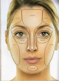 here is a highlight contour face chart guide