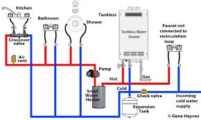 tankless water heater recirculation pump. Tankless Recirculation System Inside Water Heater Pump