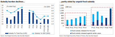 14th And Union Size Chart Upa Vs Nda This Scorecard Shows Who Delivered More When In