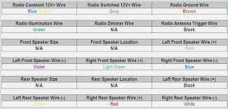 1996 honda accord radio wiring diagram onlineromania info 2007 honda civic stereo wiring diagram 1996 honda civic stereo wiring diagram somurich