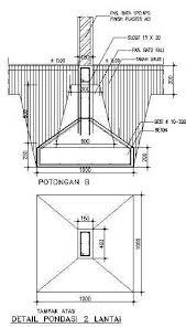 Ukuran besi rumah 2 lantai yang ideal biasanya dengan bentang kolom standar jarak antara 3 sampai 4 meter. Ukuran Begel Kolom Rumah 2 Lantai Content