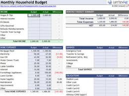 onenote budget template microsoft excel budget template word fitted yet ms azizpjax info