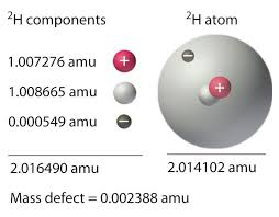 the mass of a 2h atom is less than the sum of the m of a proton a neutron and an electron by 0 002388 amu the difference in mass corresponds to the