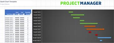Fillable Gantt Chart Free Gantt Chart Template For Excel Projectmanager Com