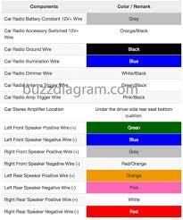 hyundai sonata wiring harness diagram wiring diagrams bib