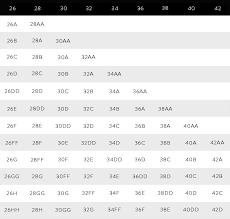 Bra Cup Size Comparison Chart 5 Bra Size Comparison Bra Cup Size Chart Uk Www