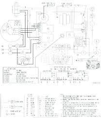 simple electric furnace wiring heat furnace wiring diagram simple electric furnace wiring heat basic gas furnace wiring diagram wiring diagrams furnace schematics wiring data
