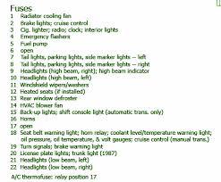 2007 Volkswagen Gti Fuse Box Wiring Diagram Best