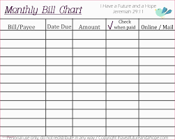 Best Budgeting Spreadsheet How To Make A Good Budget Spreadsheet