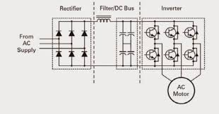soft starters v s vfds (variable frequency drives) difference soft starter wiring diagram schematic diagram of vfds