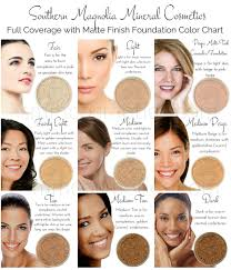 Best Hair Color For Neutral Warm Skin Tones