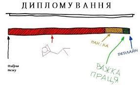 дипломна робота Сторінка Романів Оксани cuvxfjkgf2o