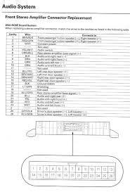 silverado bose wiring diagram images silverado radio bose amplifier wiring diagram radio gm bose