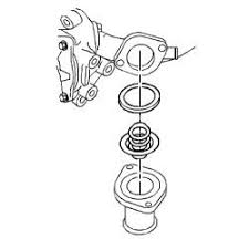 solved serpentine belt diagram for chevy cavalier 1996 2 fixya fig remove the thermostat outlet bolts and outlet