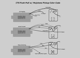 spdt push pull switch wiring diagram wiring library coil tap wiring diagram push pull gallery cts push pull pots wiring diagram cts 500k dpdt