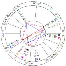 Starscan Astrology Astro Geography Queen Elizabeth Ii