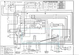 nordyne gas package wiring diagrams druttamchandani com nordyne gas package wiring diagrams gas furnace wiring data diagram schematic parts list criterion ii manual