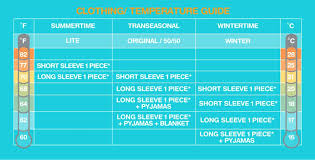 Baby Clothing Temperature Chart Babies Room Temperature Baby Room Temperature Guide Pictures