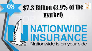 top 10 best car insurance companies in usa 2016 best auto insurance company you