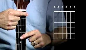 Acoustic Guitar Cord Chart Diguitar Chord