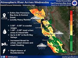 Marin County Tide Chart Live Updates Marin Endures Heavy Rain Wind Lightning