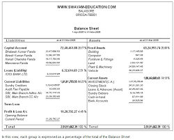 Profit And Loss And Balance Sheet Example Reporting Introduction Tally Erp9