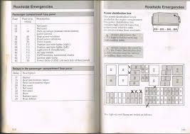 focus st fuse box diagram diagram wiring diagrams for diy car 100 amp fuse box diagram at 60 Amp Fuse Box Diagram