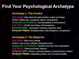plus thin these 20 questions will determine your psychological archetype