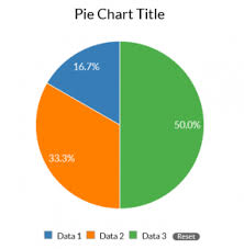 Pie Chart Wcms Template Feature Gallery Cdc