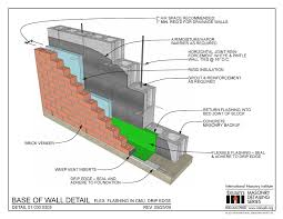 01 030 0305 Base Of Wall Detail Flex Flashing In Cmu