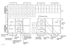 similiar 2003 ford focus fuse box keywords 2002 ford focus fuse box diagram 2003 ford focus fuse box location
