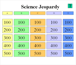 10+ Sample Jeopardy Powerpoint Templates | Sample Templates