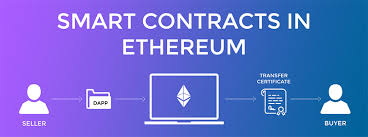 How Do Vending Machine Contracts Work Simple Ethereum Applications How To Spend Your Ether