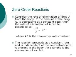 zero order reactions
