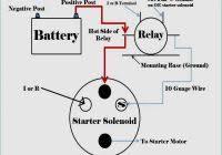 wiring diagram for 12 volt relay wiring diagrams wiring diagram for 12 volt relay older gm starter solenoid wiring diagram electrical schematics diagram