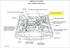 2001 volvo c70 engine diagram wiring diagram used volvo v70 engine diagram wiring diagram list 2001 volvo c70 engine diagram