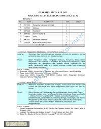 Check spelling or type a new query. Silabus Jurusan Teknik Informatika Guru Jpg