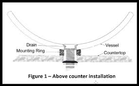 how to install a vessel sink. Vessel Sink Installation Figure Inside How To Install