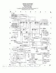 1994 mazda miata fuse box 1994 automotive wiring diagrams wiring diagrams 1993 mazda miata p2