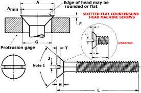 Slotted Flat Countersunk Head Machine Screw Dimensions