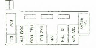 power mirrorcar wiring diagram page 5 2001 chevy tracker under the dash fuse box diagram
