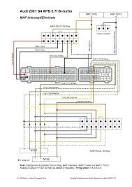 peugeot 206 wiring diagram stereo wiring library Honda Radio Wiring Diagram for 2001 peugeot 206 radio wiring diagram colours 2019 trailer plug wiring diagram moreover dodge radio wiring diagram