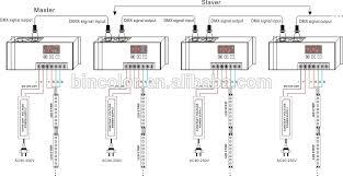 dmx 512 decoder driver dmx512 rgb controller for 12v 24v led strip DMX RJ45 Connector Wiring Dmx Control Wiring Diagram #21